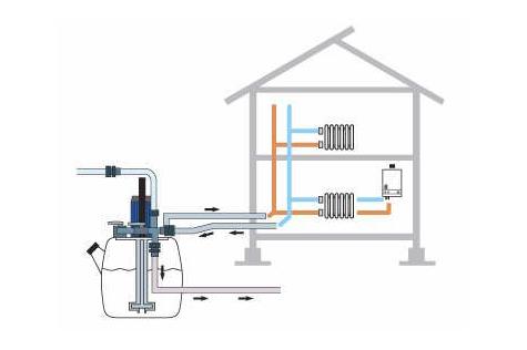 Nigel Stoves Plumbing & Heating - Power flushing
